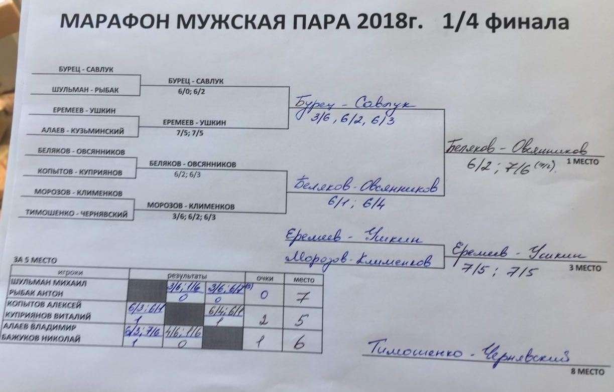 results1